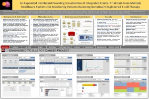 A poster detailing information about recent advances in T-cell treatment